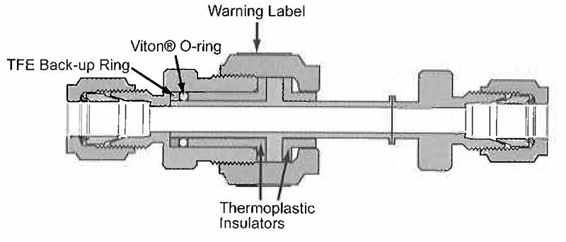 Item dcm gyrolok dielectric male connector