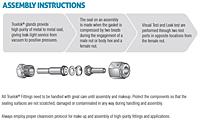 Truelok Assembly Instructions