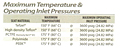Pressure & Temperature Data